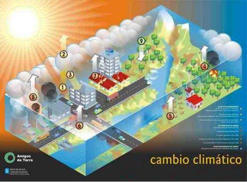 Resultado de imagen de problemas de la capa de ozono