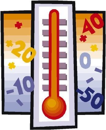 unidad temperatura: