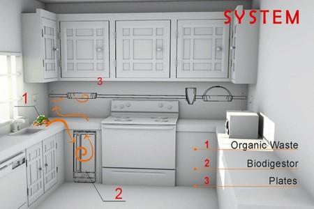 Biodigestor transforma desechos orgánicos en energía