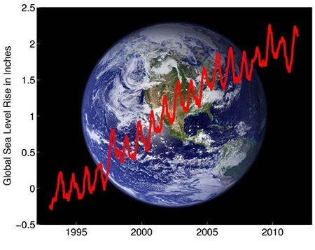 Satélites muestran que el crecimiento del nivel del mar no bajará