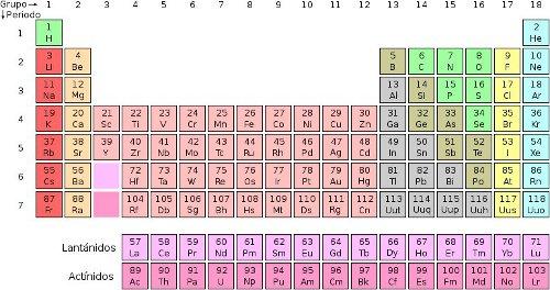 Tabla peridica de los elementos la tabla peridica de los elementos urtaz Image collections