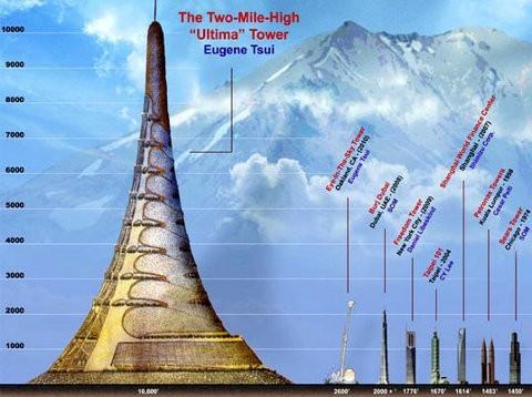X-SEED 4000 la torre más alta del mundo2