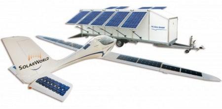 PC-Aero presenta un trailer con paneles solares