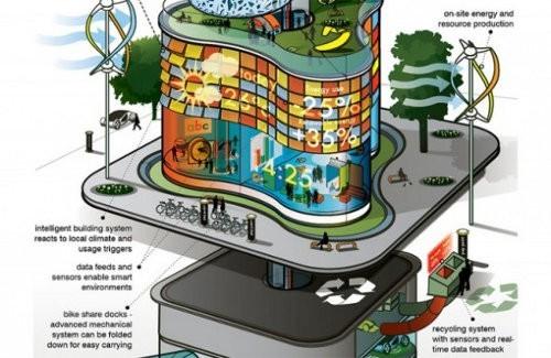 Los edificios del futuro serán ecológicos y funcionarán como organismos vivientes