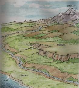 Relieve Qué Es Para Qué Sirve Definición En Geografía