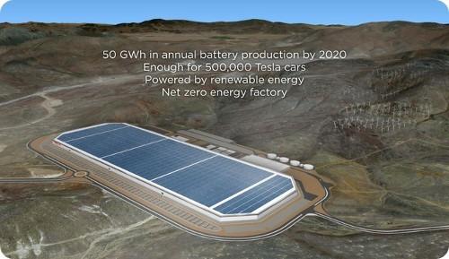Así se verá la superfábrica de Tesla