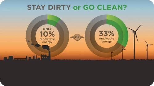 gobiernos-de-todo-el-mundo-podrán-ser-asesorados-para-cambiar-a-energías-renovables