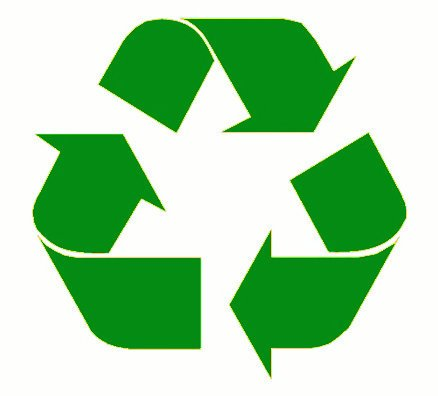 Símbolos de Reciclaje - Tipos, colores y significado